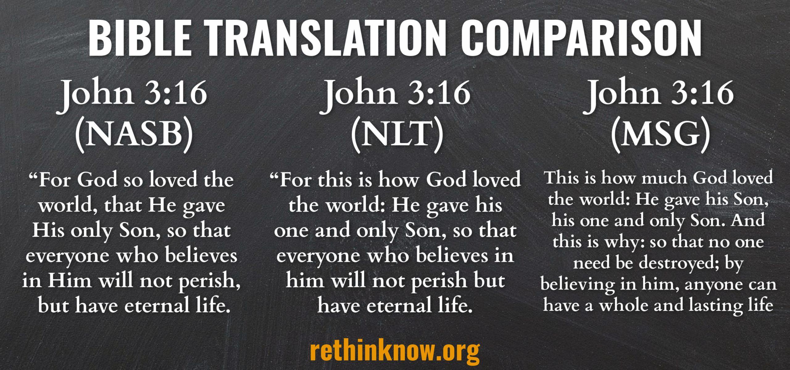 Best Bible Version Comparison