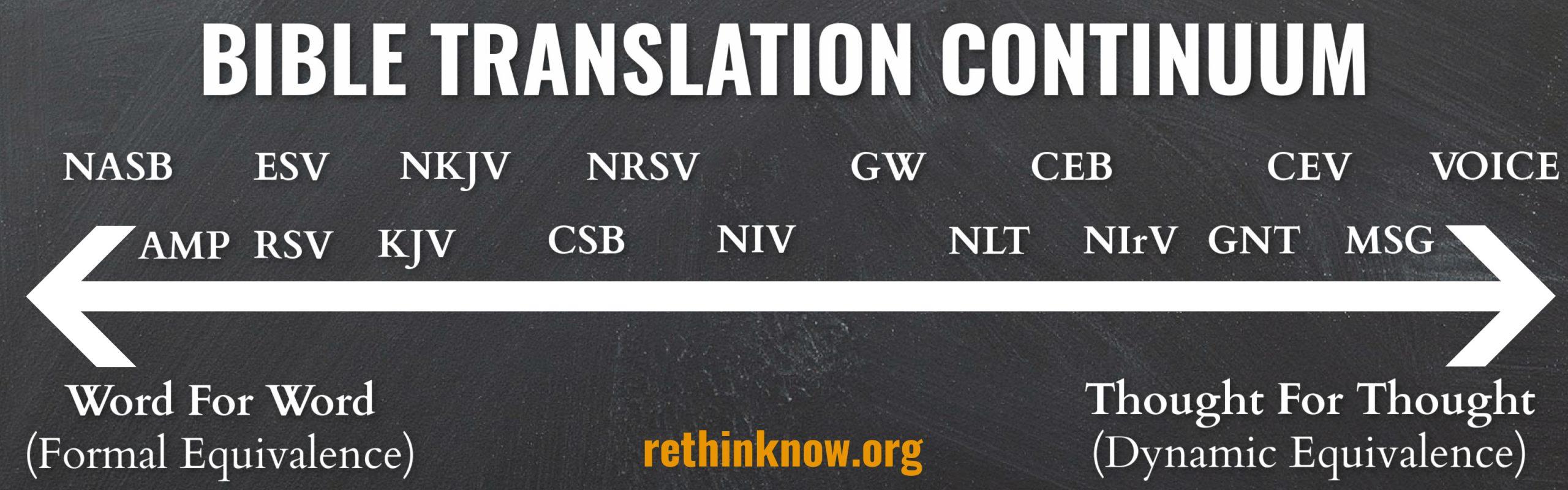 Best Bible Translations Chart